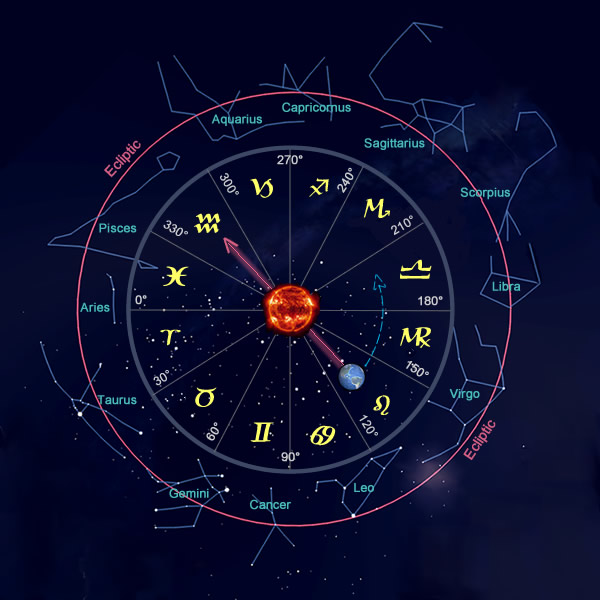 Virgo Astronomy Signs Dates - Pics about space