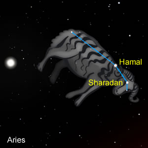 The Stars of Aries