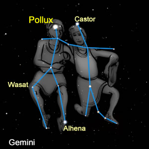The Stars of Gemini